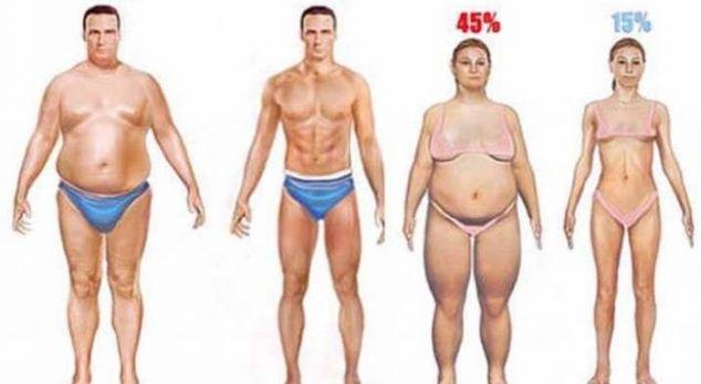 Mjekët mbesin pa fjalë, këta përbërës heqin yndyrën nga trupi më shpejt sesa mendoni