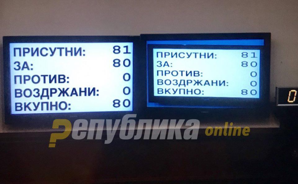 """Miratohen ndryshimet kushtetuese, 81 deputetë votuan """"për"""""""