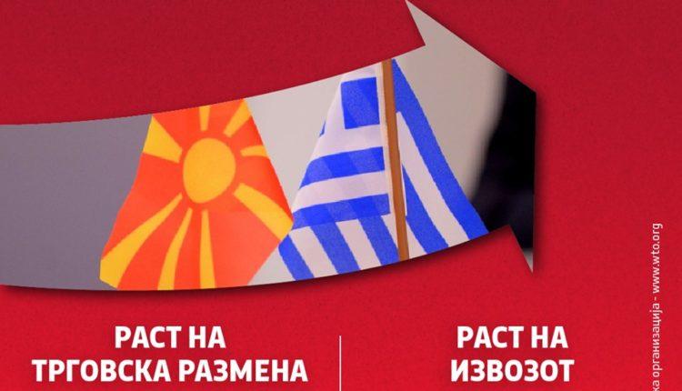 Zaev: Trendë pozitiv në këmbimin me Greqinë pas nënshkrimit të Marrëveshjes