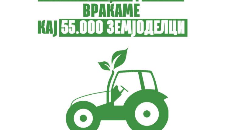 """Bujqit i marrin kartelat e tyre për masën """"Naftë e gjelbër"""", 200 milion denarë po kthehen tek 55.000 bujq,"""
